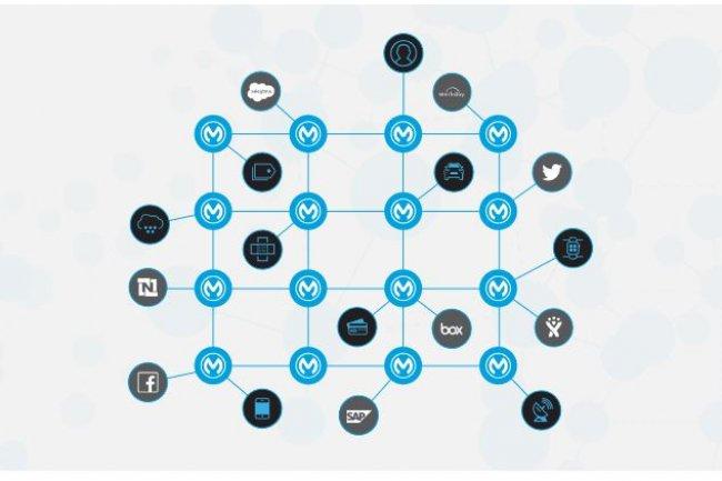 Pour gérer le cycle de vie des API, les plateformes de Mulesoft (ci-dessus) et Apigee ont été identifiées parmi les leaders par le cabinet d'études Gartner.