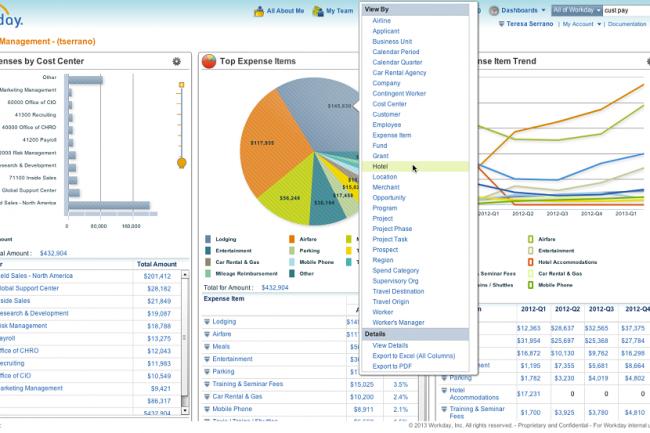 Workday compte pousse chez ses clients sa solution de planification financière cloud pour écarter Anaplan.
