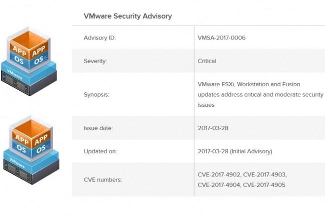 Il y a 15 jours, des failles compromettant l'intégrité des machines virtuelles de VMware ont été exploitées par des chercheurs en sécurité. Elles sont maintenant corrigées. (crédit : D.R.)