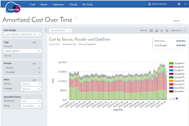 Les tableaux de bord de Cloudyn permettent de suivre la facturation des services cloud. (Crédit D.R.)
