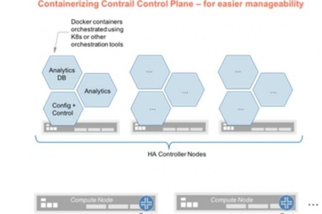 Les trois containers Controller, Analytics et Analytics DB annoncés par Juniper peuvent tourner aussi bien sur des serveurs bare metal que des machines virtuelles. (crédit : Juniper)