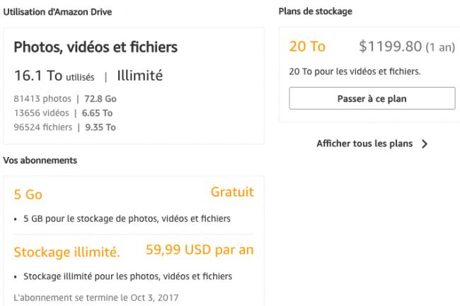 Pour un utilisateur avec 16,1 To sur Amazon Drive le tarif passe donc de 60$ Ht par an à 1200$ HT par an. Soit 100$ par mois. (crédit : D.R.)