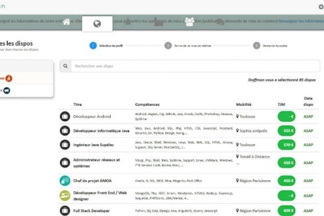 A l'heure actuelle, 124 profils sont disponibles sur le site de Staffman.