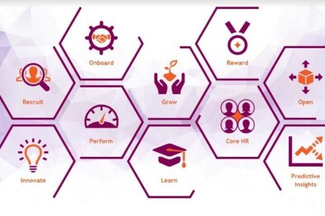 L'intégration d'un module de formation à la suite ETWeb empower de Lumesse vise à stimuler la motivation des salariés. Crédit. D.R.