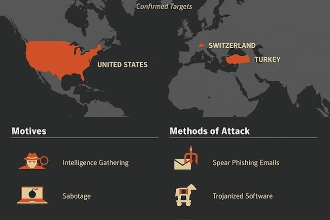 Symantec a publié une note pour détailler les attaques déclenchées par le groupe Dragonfly contre des fournisseurs d'énergie. (Crédit Symantec)