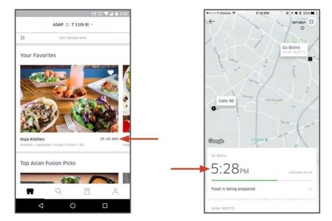 La plateforme d'apprentissage machine Michelangelo est mise à profit par l'app UberEats pour proposer aux utilisateurs une estimation sur le temps de livraison de leur repas. (Crédit : Uber)