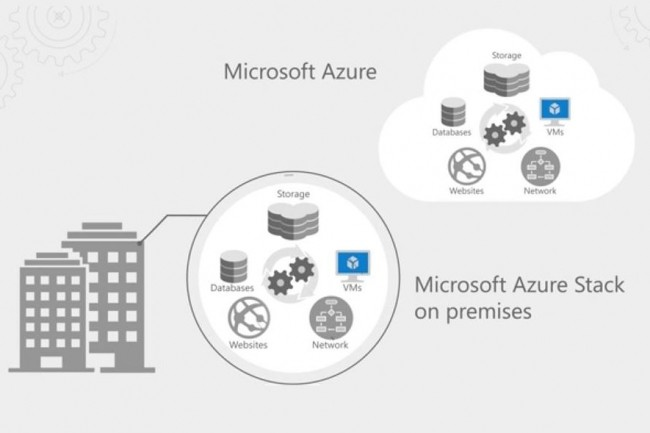 En complément d'Azure Stack sur site, Microsoft propose un service pour migrer les bases de données SQL Server vers son cloud public.
