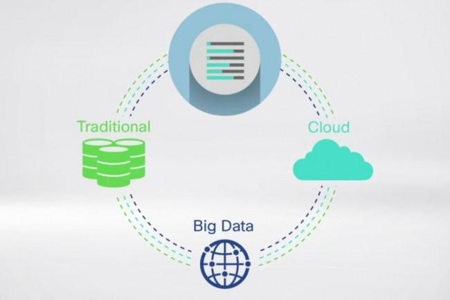 En rachetant à Cisco son offre de virtualisation de données, Tibco cherche à accélérer la mise en production des projets analytiques de ses clients. (crédit : Cisco)