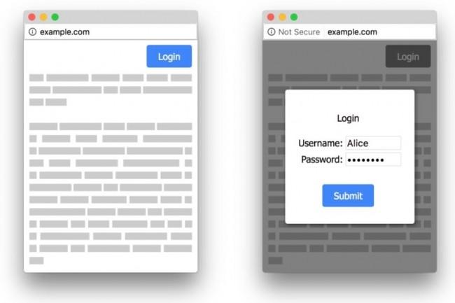 La fonction d'alerte fonctionne de sites HTTP non sécurisé fonctionne aussi bien en navigation privée que normale. (crédit : Google)