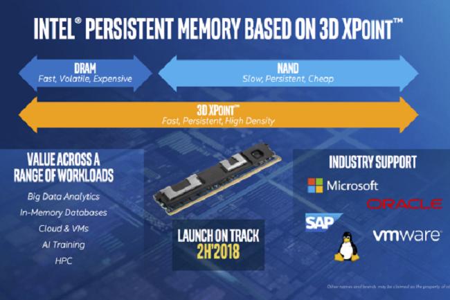 La roadmap d'Intel pour la commercialisation de ses barrettes 3D XPoint prévoit un lancement en 2018. (Crédit D.R.)