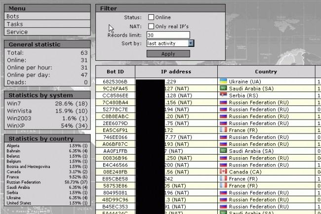 L'interface du botnet Gamarue/Andromeda démantelé fin novembre.