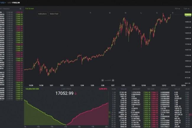 Ce n'est pas encore demain la veille que la cotation du bitcoin sera possible sur les grandes places boursières mondiales, restant cantonnée à des places de marché très spécialisées comme Bitstamp. (crédit : D.R.)