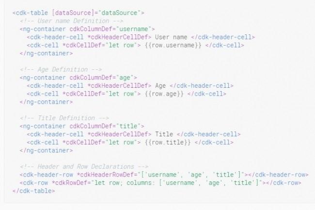 Exemple de table avec le CDK pour Angular JS. (crédit : D.R.)