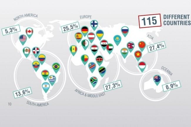 L'appels à candidatures de la 2ème saison du programme French Tech Ticket a suscité des propositions venant de 115 pays.