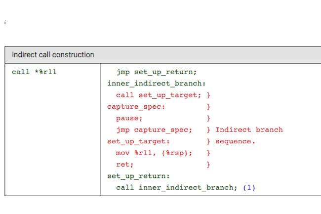 LLVM 6.0 offre désormais un support pour les « retpolines » afin d'atténuer la seconde vulnérabilité Spectre.
