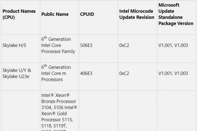 La liste des processeurs Intel protégés par la mise à jour du microcode anti Spectre/Meltdown disponible sur le site de Microsoft.