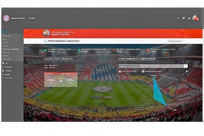 Dans le monde du football, SAP a déjà noué des partenariats avec la Mannschaft et le Bayern de Munich pour analyser les performances des joueurs. (Crédit : SAP)