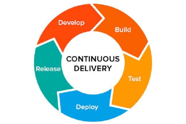 Dossier : DevOps et automatisation pour assurer le continuous delivery