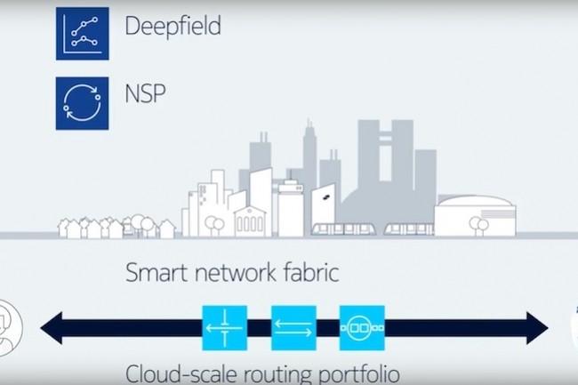 Nokia va lier la solution d'analyse du trafic réseau Deepfield à la plateforme SDN NSP pour l'aider à définir des priorités sur le routage automatisé. (Crédit : D.R.)