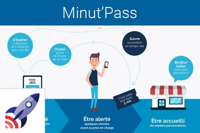France Entreprise Digital : Découvrez aujourd'hui Minut'Pass
