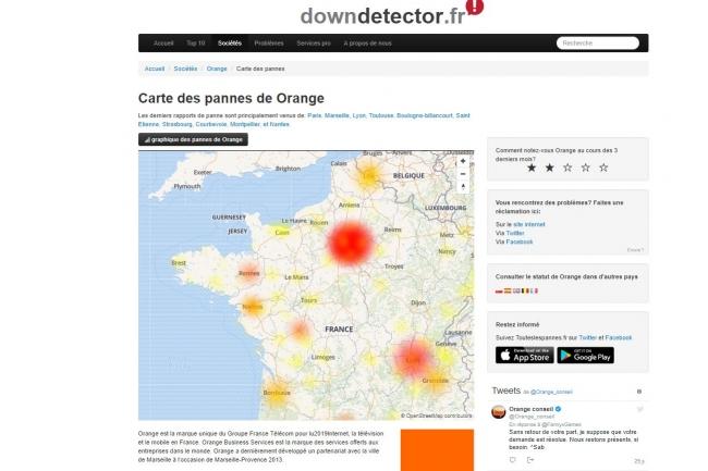 Le site downdetector.fr a recensé un pic de 864 rapports d'incidents affectant les communications passées avec l'opérateur Orange lundi matin. (crédit : D.R.)