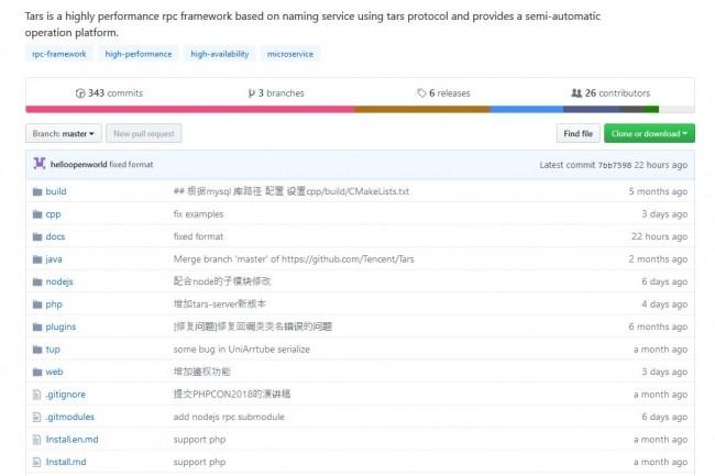 Tars, mis en open source par Tencent, est un framework RPC bas� sur le nommage de service utilisant le protocole tars. (Ci-dessus, le projet sur Github)