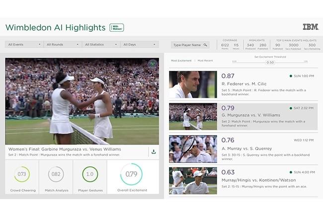 AI Highlight est un tableau de bord développé pour l'équipe éditoriale du tournoi. Il fusionne analyse automatique d'images et visualisation de données pour avoir un panorama complet en temps réel. (Crédit : Wimbledon)