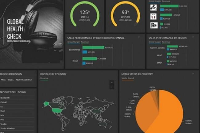 Exemple de tableau de bord Datorama agrégeant des données marketing temps réel. (crédit : Datorama)