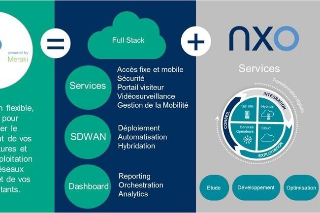 SD-Branch apporte aussi des outils de mesure et de surveillance de la vitesse d'exécution des pages. Ainsi que des options permettant de monétiser les services WiFi. (Crédit : NXO)