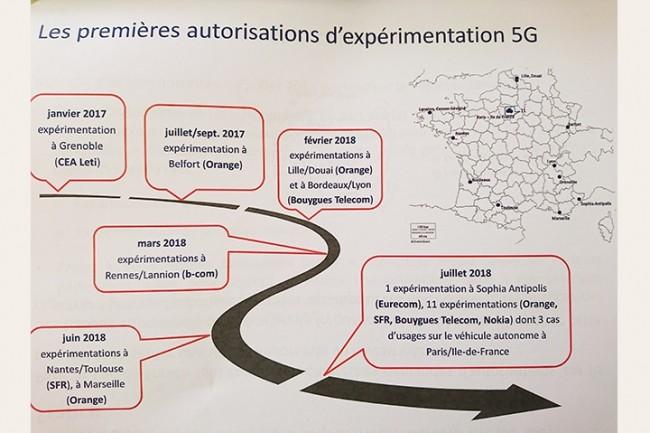 L'Arcep a autorisé les expérimentations de la 5G dans 22 villes françaises au total depuis 2017. (Crédit : Arcep)