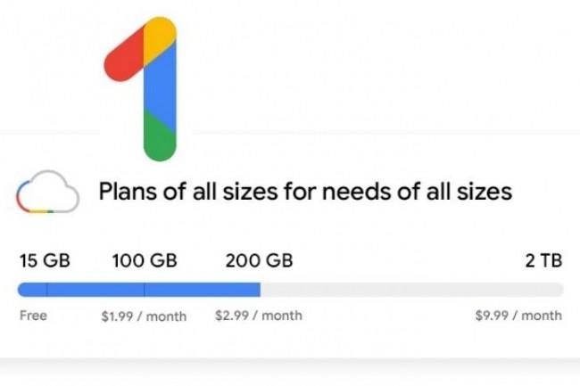 Au-delà de 2 To de stockage (10 $ par mois environ), One propose jusqu'à 30 To pour 300 $ par mois. (Crédit : Google)