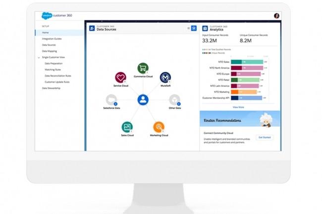 Avec Customer 360, Salesforce veut permettre à ses utilisateurs de connecter ses différents clouds et d'apporter une vue unique et globale de chaque client. (Crédit : Salesforce)