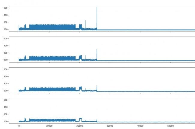 La faille PortSmash permet d'exfiltrer des clés de chiffrement à partir de processus s'exécutant en parallèle dans le même coeur physique d'un CPU x86, ont montré des scientifiques. (Crédit : bbbrumley/PortSmash)