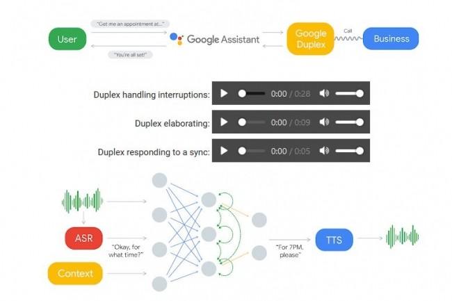 En utilisant la synthèse vocale, le service Duplex lancé à travers Google Assistant sur un smartphone Pixel pourra réserver une table dans un restaurant. (Crédit : Google)