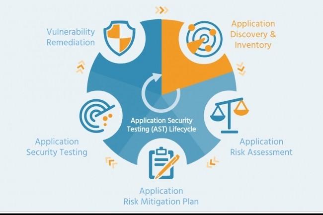 La suite ImmuniWeb se présente comme une sorte de plateforme de tests d'intrusion accessible à tous. (Crédit D.R.)