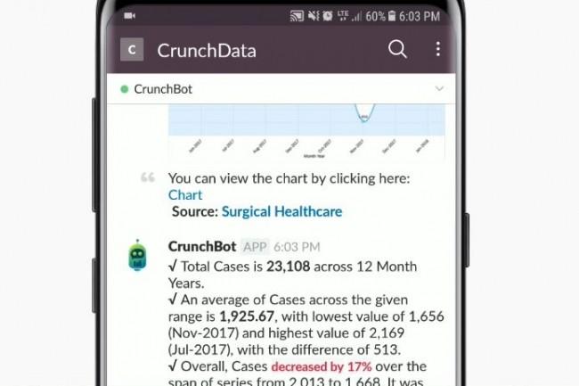 Crunch Bot repose sur le framework open API et sur Qlik Associative Engine. (crédit : Crunch Data)