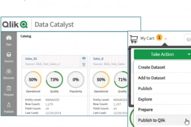 Les utilisateurs de Qlik Sense peuvent aller chercher les données préparées pour l'analyse dans le catalogue de Data Catalyst. (Crédit : Qlik)