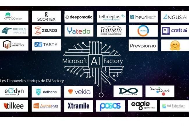 Depuis la création de l'AI Factory de Microsoft France, 27 start-ups ont rejoint ce dispositif d'accompagnement. (Crédit : Microsoft)