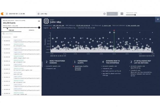 Backstory, lancée par Chronicle (Google), est présentée comme une plateforme de télémétrie de données de sécurité conçue pour un monde qui pense en pétaoctets. (Crédit : Chronicle)