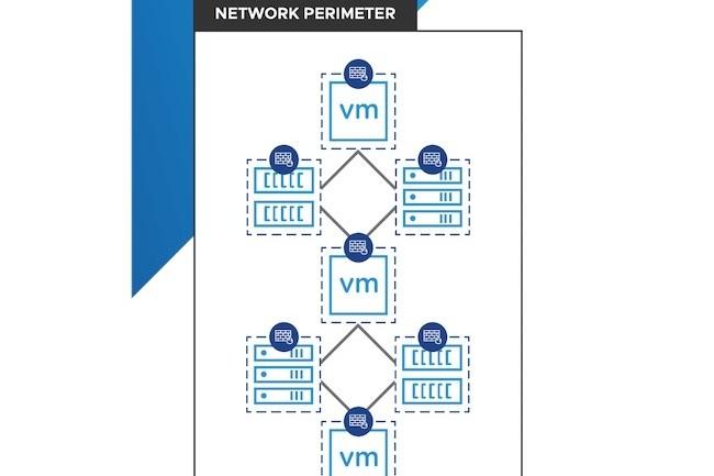Le pare-feu VMware prend pour objectif de défendre les apps dans datacenter et cloud. (Crédit D.R.)