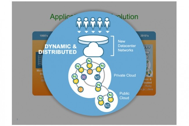 Nginx s'embarque lui aussi dans le multi-cloud avec F5 Networks. (Crédit Nginx)
