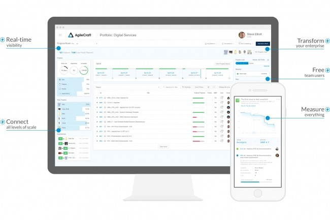 AgileCraft propose une solution de gestion de projet collaborative similaire à Trello, Wrike ou Taskworld. (Crédit : AgileCraft)
