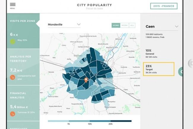 Icade, a mis en place un outil de datavisualisation pour développer l'utilisation de la data. (Crédit : D. R.)