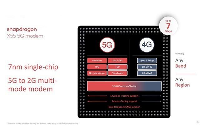 Alors qu'Intel abandonne les modems 5G pour smartphones, Qualcomm a annoncé la 2e génération de ses modules 5G lors du dernier MWC. (Crédit : Qualcomm)