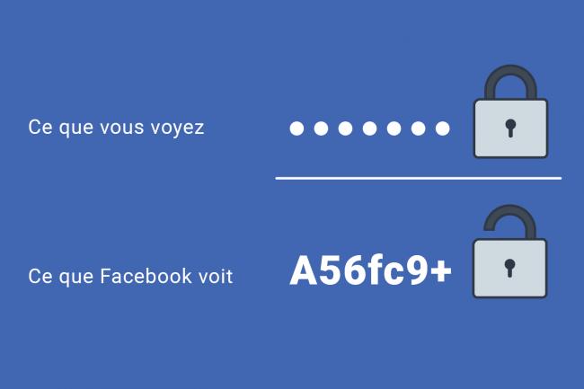 Facebook stocke aussi des millions de mots de passe Instagram en clair