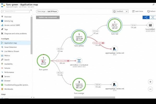 Les services d'exécution serverless proposés par les fournisseurs de cloud public peuvent augmenter la réactivité des traitements basés sur des événements. (ci-dessus un exemple avec Azure Functions)