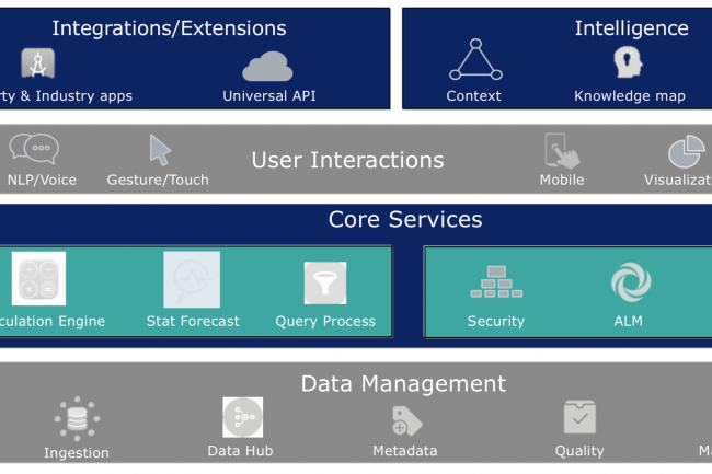 Pour aider ses clients à mieux choisir leurs modèles, Anaplan fait appel à des ressources IA. (Crédit D.R.)