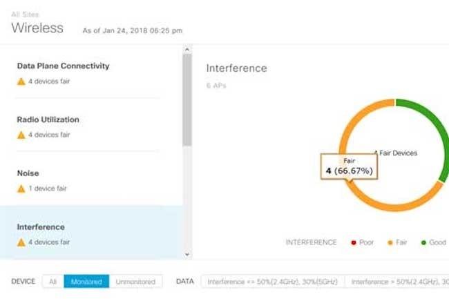 Cisco propose des mises à jour pour combler des failles de sécurité dans DCNM Center. (Crédit Cisco)