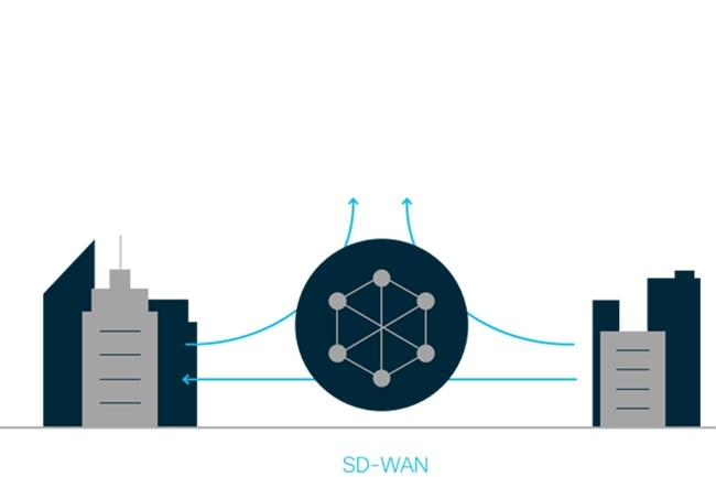 Dans sa dernière étude, IDC place Cisco en tête des fournisseurs de SD-WAN. (Crédit : Cisco)