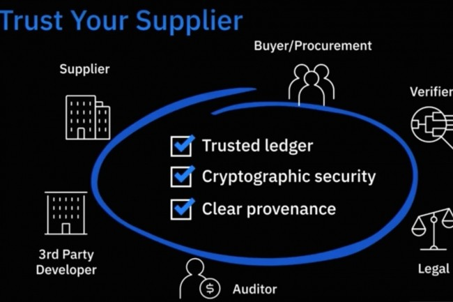 Le premier cas d'usage du réseau Trust Your Supplier d'IBM ne concerne pour l'instant que l'intégration et la validation du fournisseur. (Crédit : IBM)